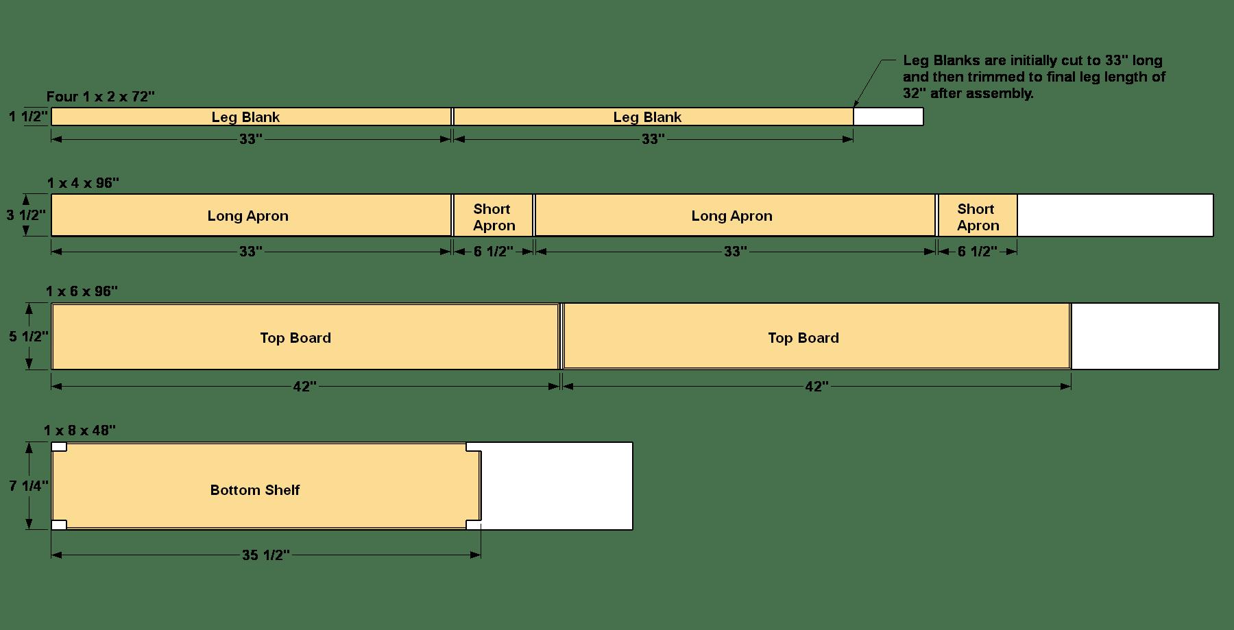 console-table-cut-diagram