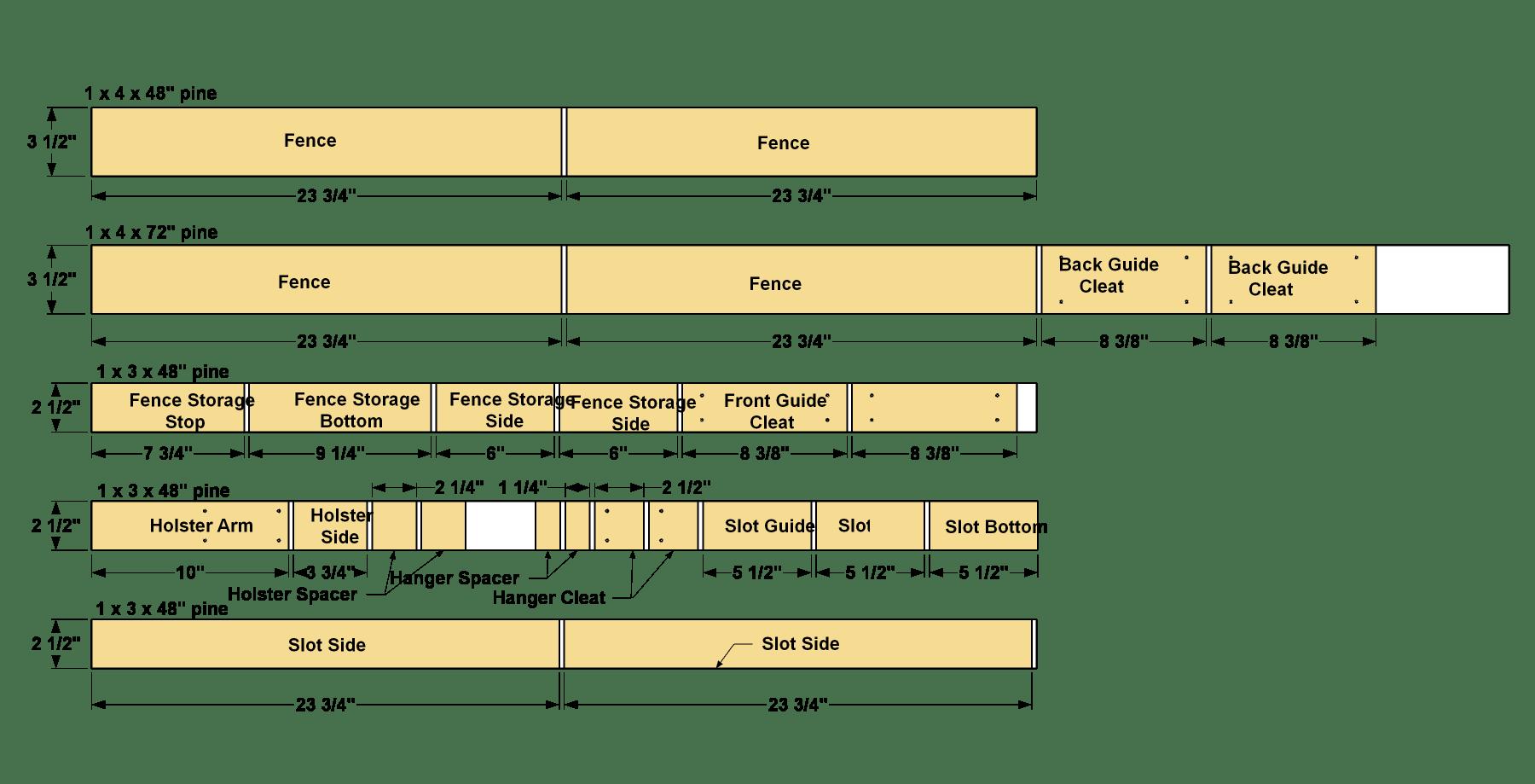 kreg-jig-work-center-cut-diagram-boards
