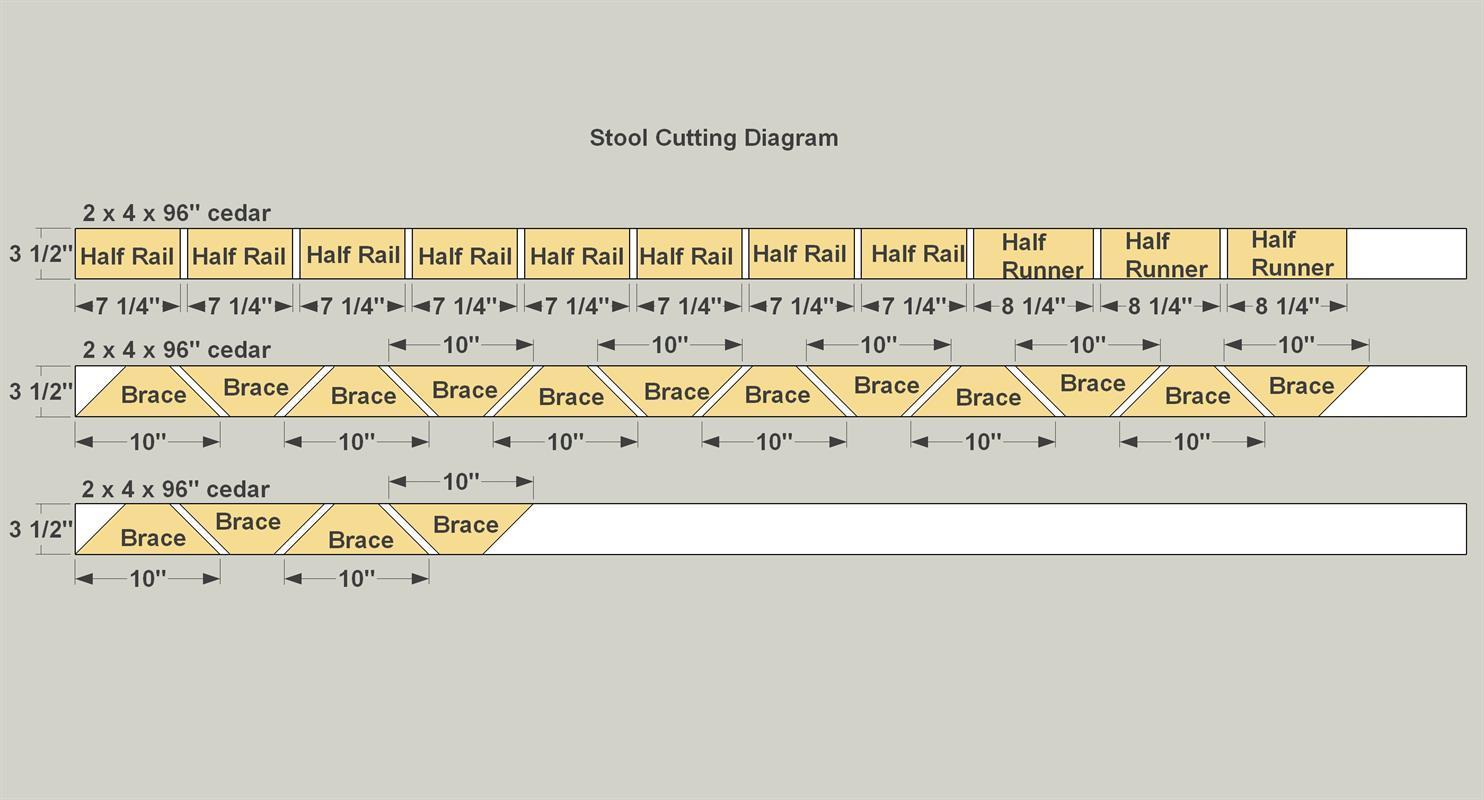 14-stool-cutting-diagram-2