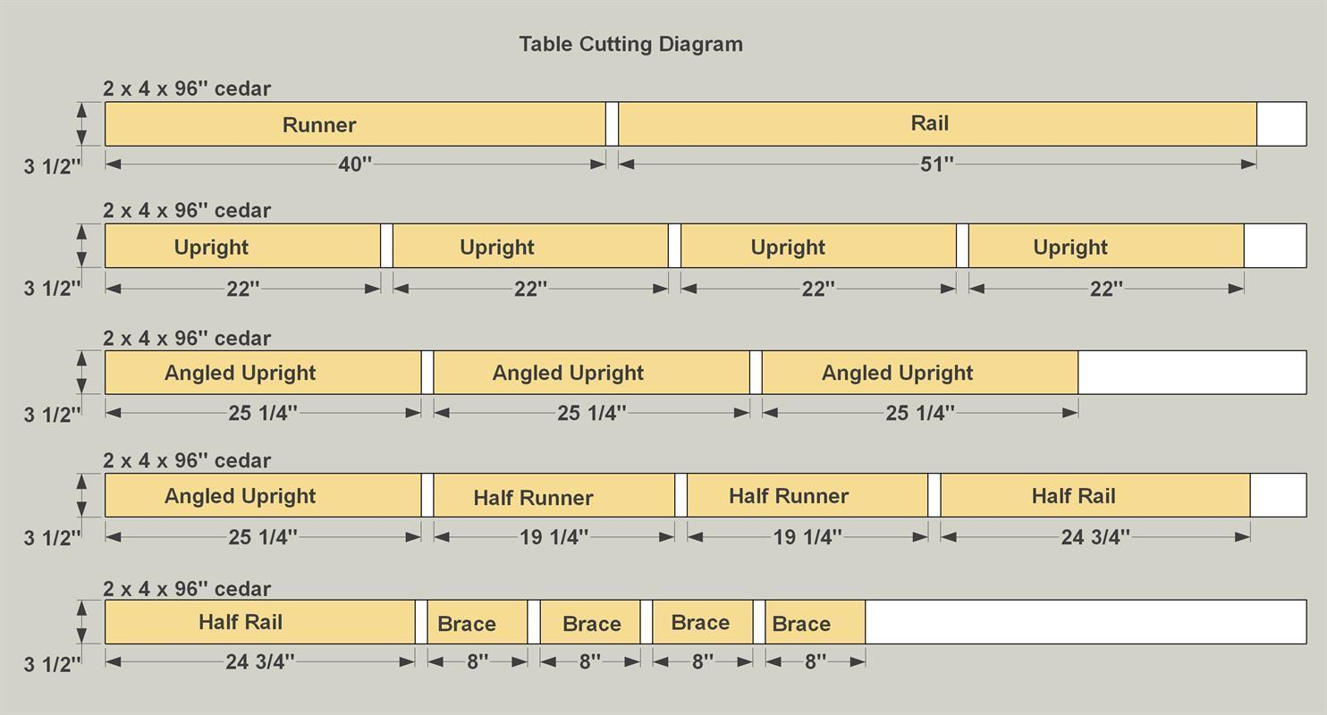 3-table-cutting-diagram-1