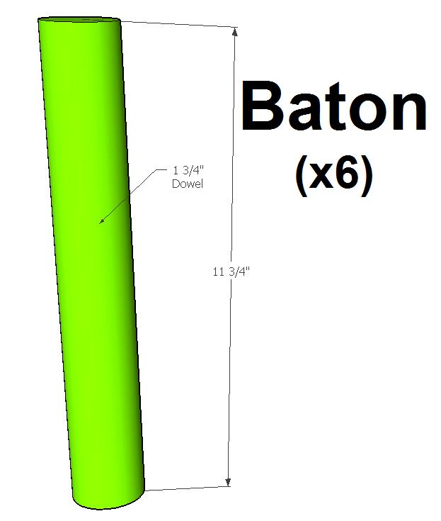 baton-measurements