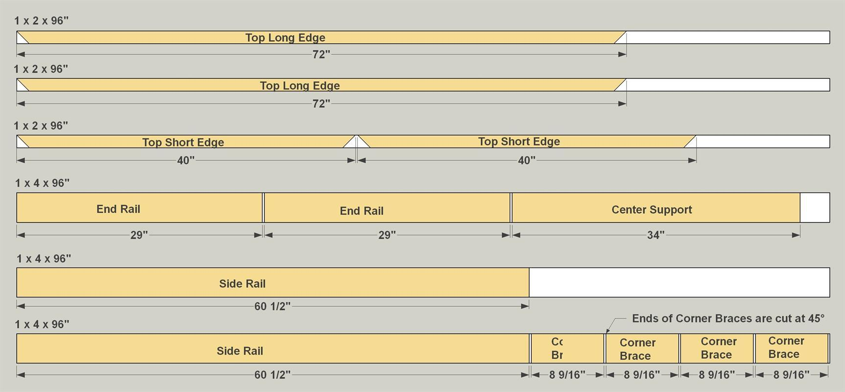 cut-diagram-1-8