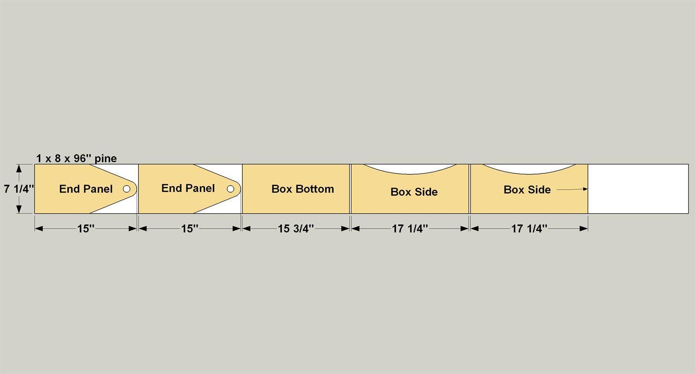 cut-diagram-box