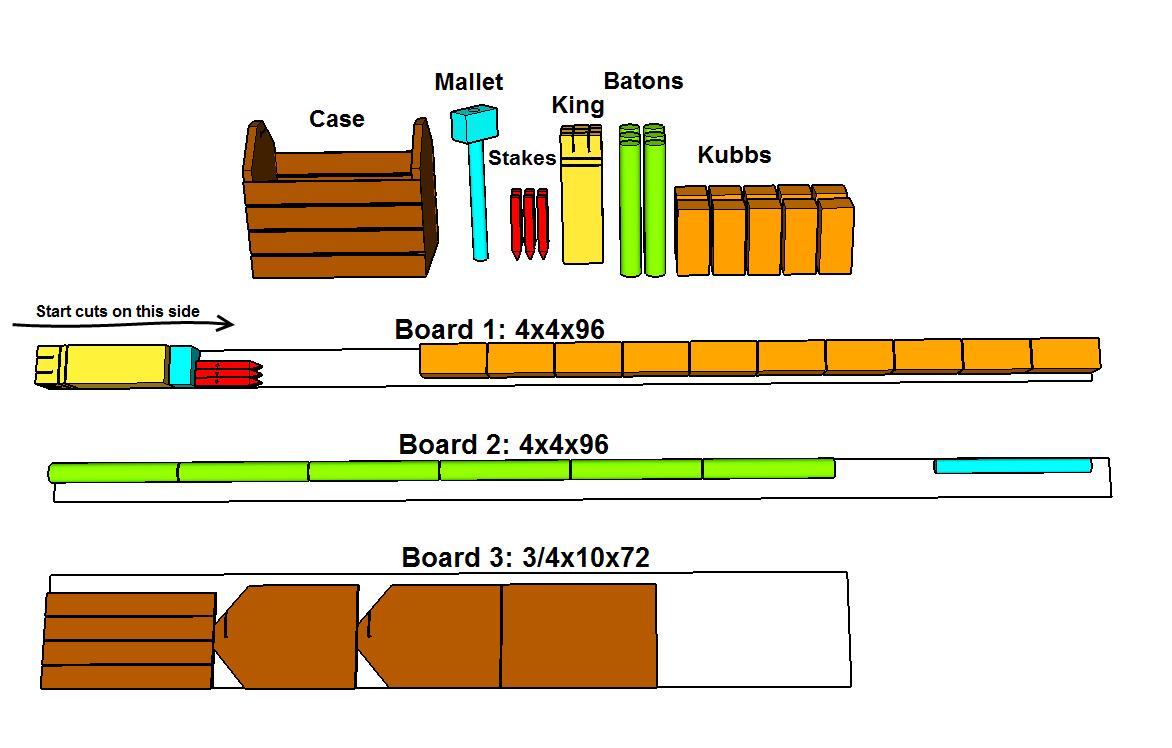 cut-list-15