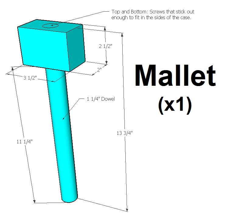 mallet-measurements