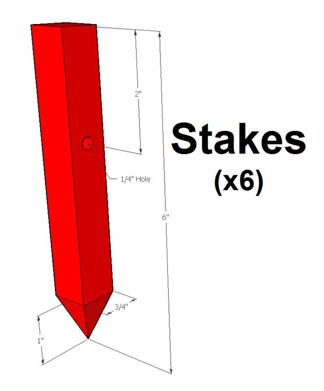 stake-measurements