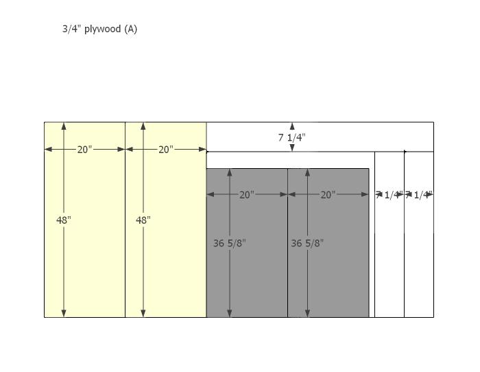 cut-diagrams-a