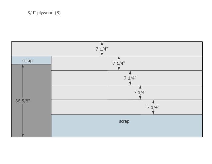 cut-diagrams-b