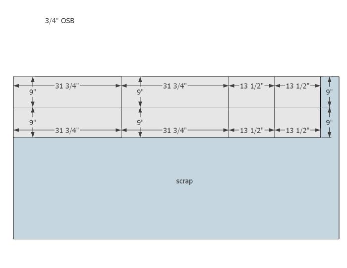 cut-diagrams-osb