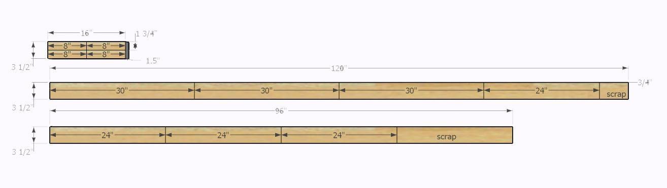 dog-bed-rail
