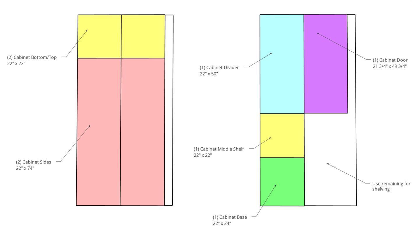 garage-lazy-susan-plywood-cuts