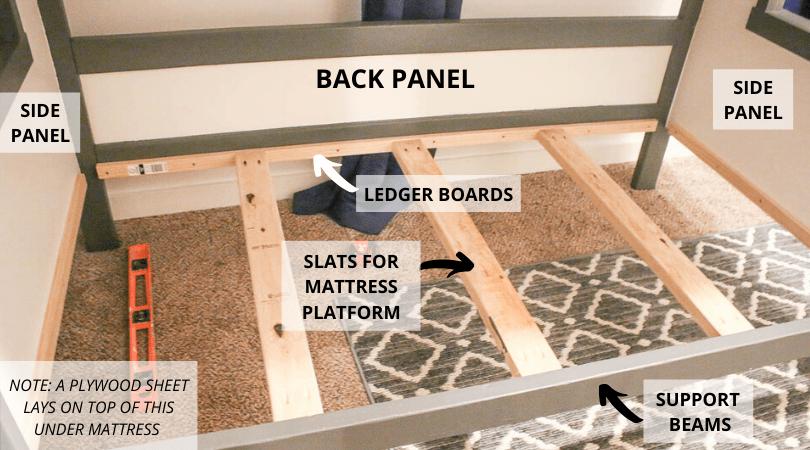 mattress-platform-details